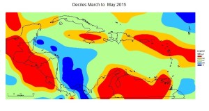 Deciles March to May 2015