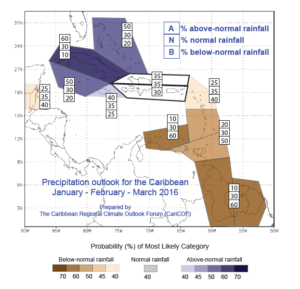JFM_2016_rainfall_outlook_draft